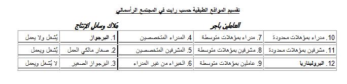 Sholi_class_analysis_Table1